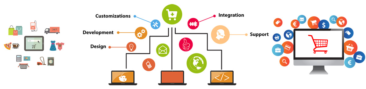 eCommerce Web Development nepal